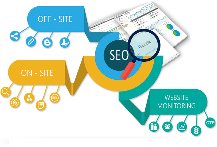 Website Optimization Services for 2018