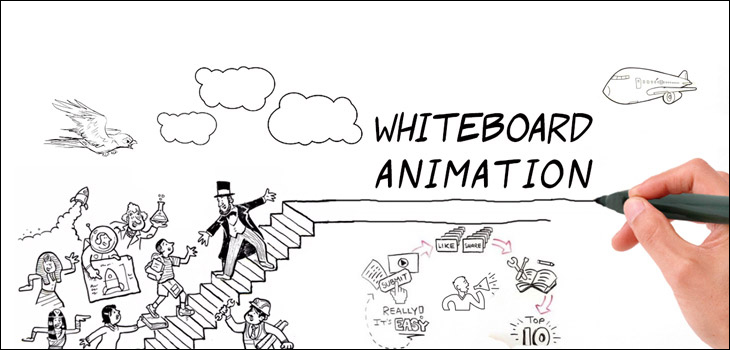 Directions to Create A Whiteboard Animation